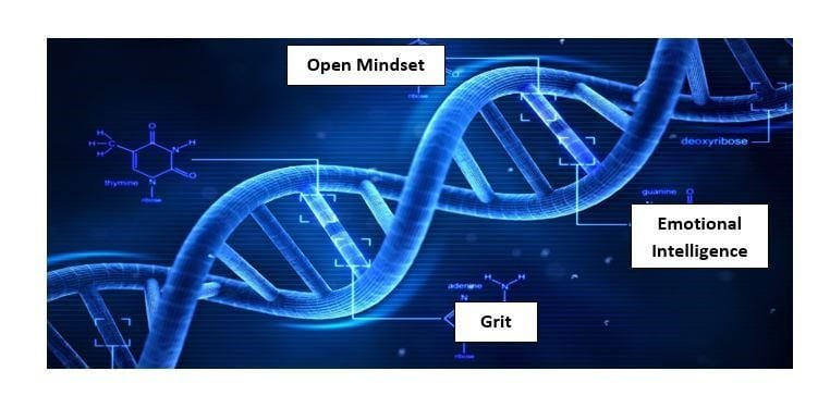 Essential Engagement skills must include grit, emotional intelligence and an open mindset